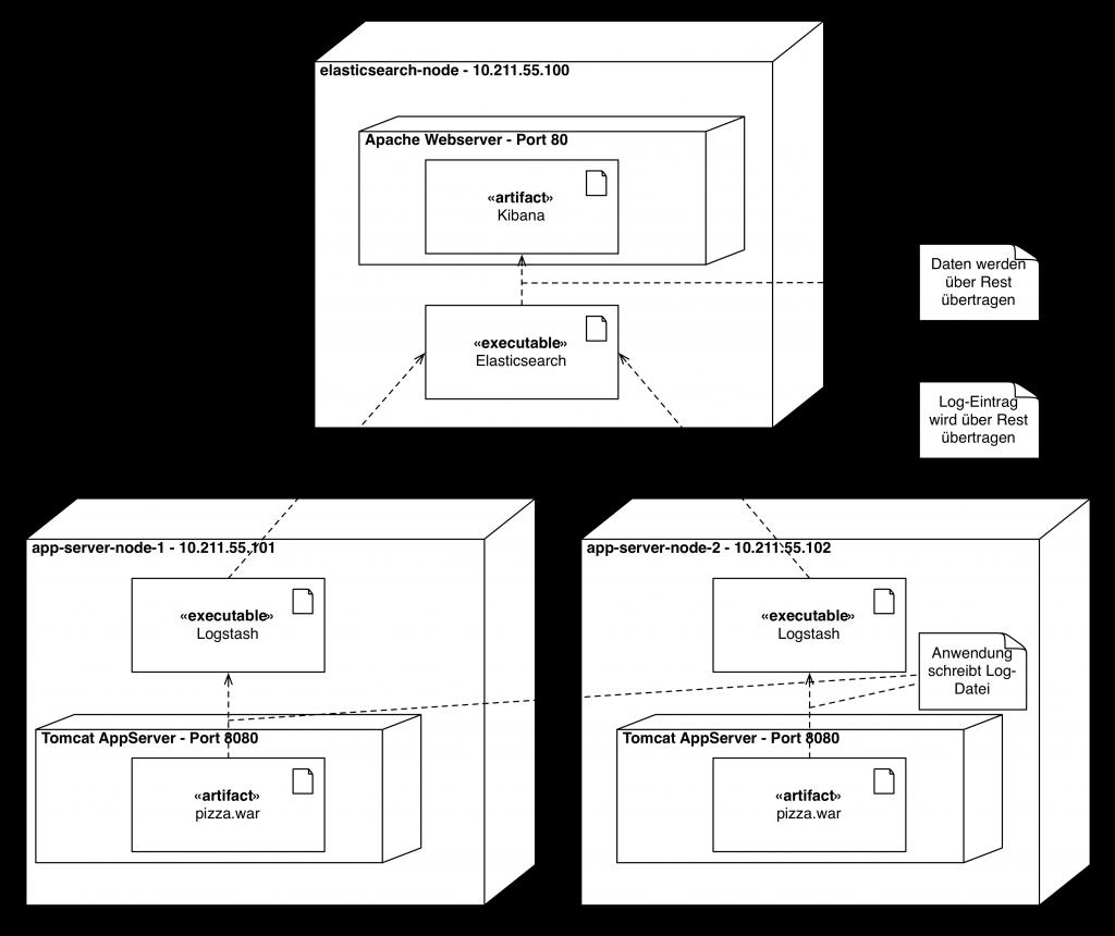 logstash-architecture