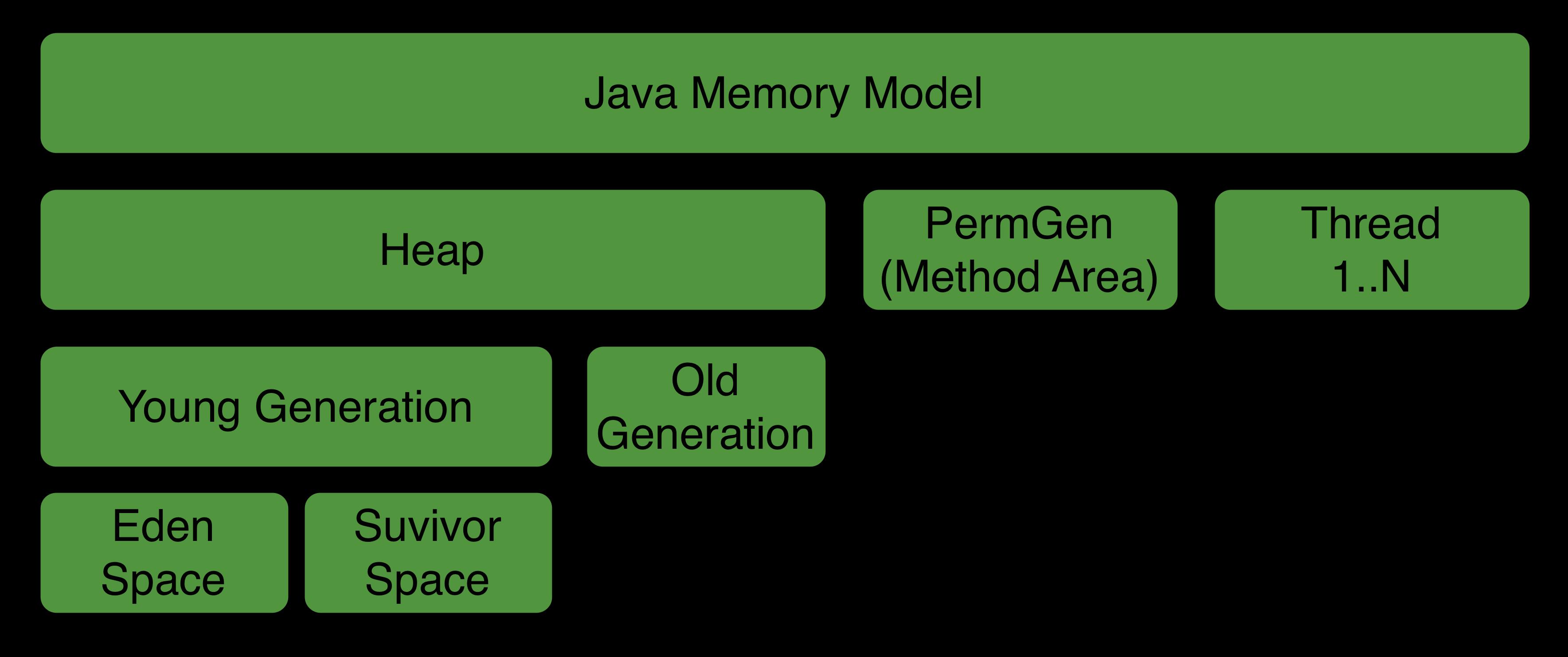 Java | Bernd Zuther | Software Architect